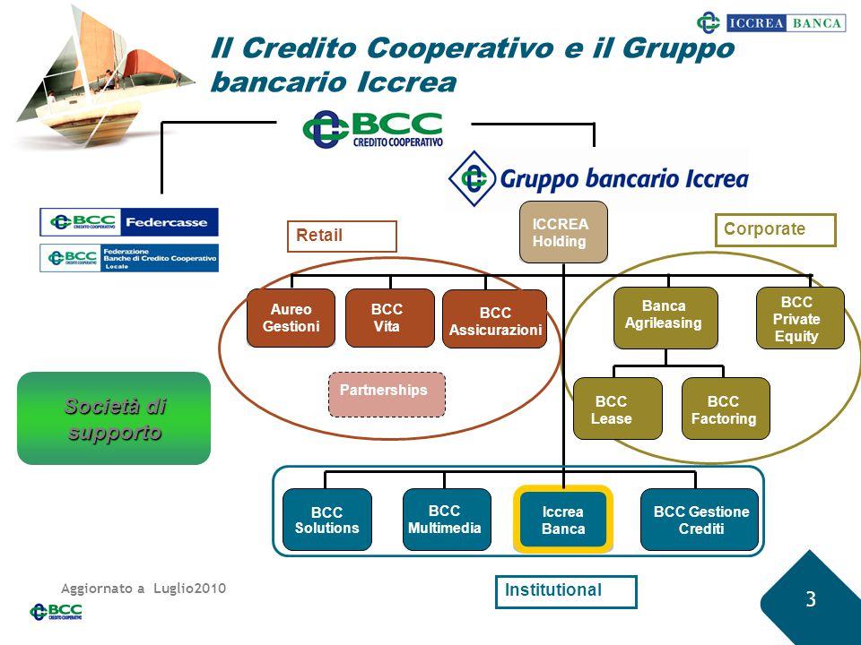 Società di supporto Il Credito Cooperativo e il Gruppo bancario Iccrea ICCREA Holding Aureo Gestioni BCC Assicurazioni Partnerships Banca Agrileasing