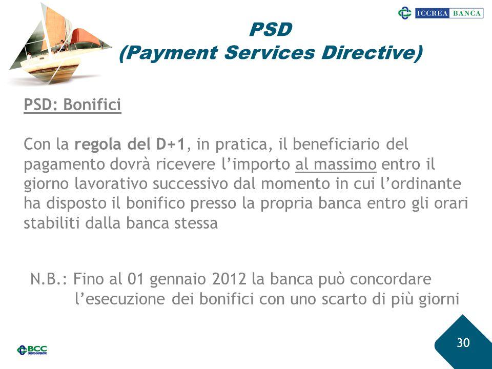 30 PSD: Bonifici Con la regola del D+1, in pratica, il beneficiario del pagamento dovrà ricevere l'importo al massimo entro il giorno lavorativo succe