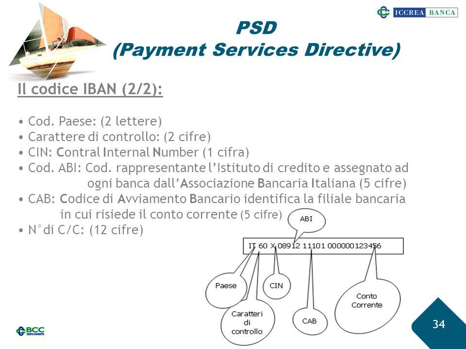 34 PSD (Payment Services Directive) Il codice IBAN (2/2): Cod. Paese: (2 lettere) Carattere di controllo: (2 cifre) CIN: Contral Internal Number (1 ci