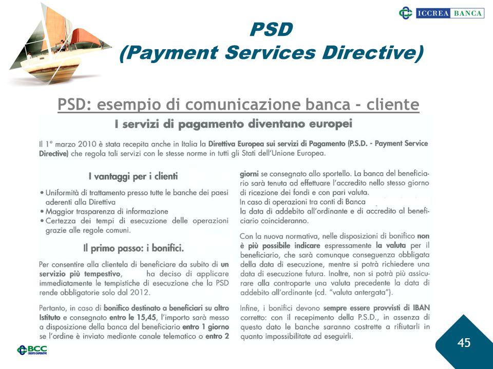 45 PSD (Payment Services Directive) PSD: esempio di comunicazione banca - cliente