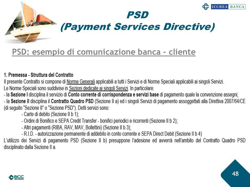 48 PSD (Payment Services Directive) PSD: esempio di comunicazione banca - cliente