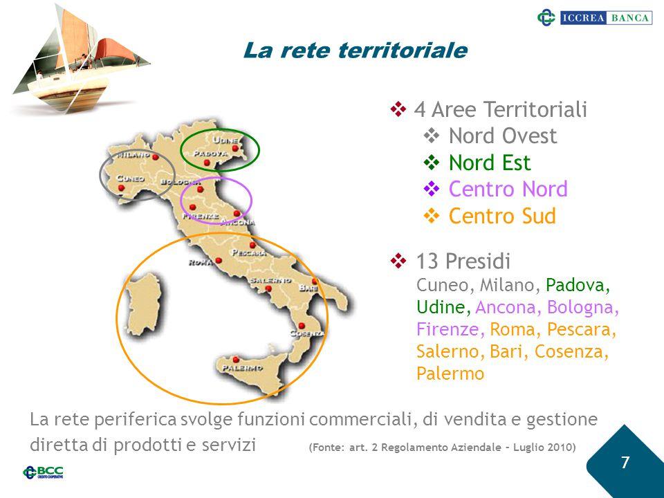 La rete territoriale 7  4 Aree Territoriali  Nord Ovest  Nord Est  Centro Nord  Centro Sud  13 Presidi Cuneo, Milano, Padova, Udine, Ancona, Bol