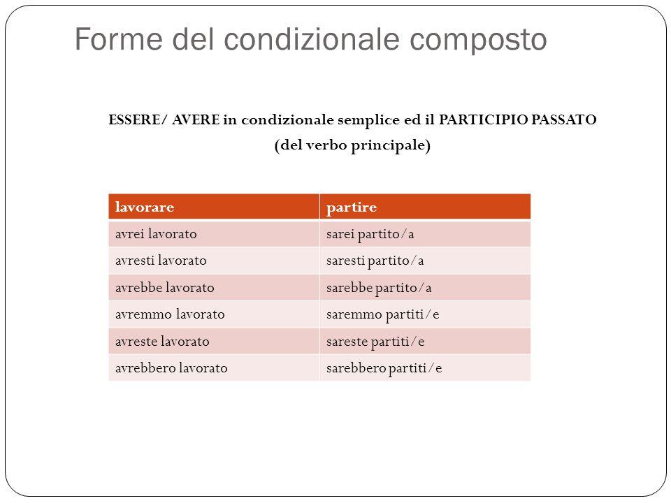 Forme del condizionale composto ESSERE/ AVERE in condizionale semplice ed il PARTICIPIO PASSATO (del verbo principale) lavorarepartire avrei lavoratos