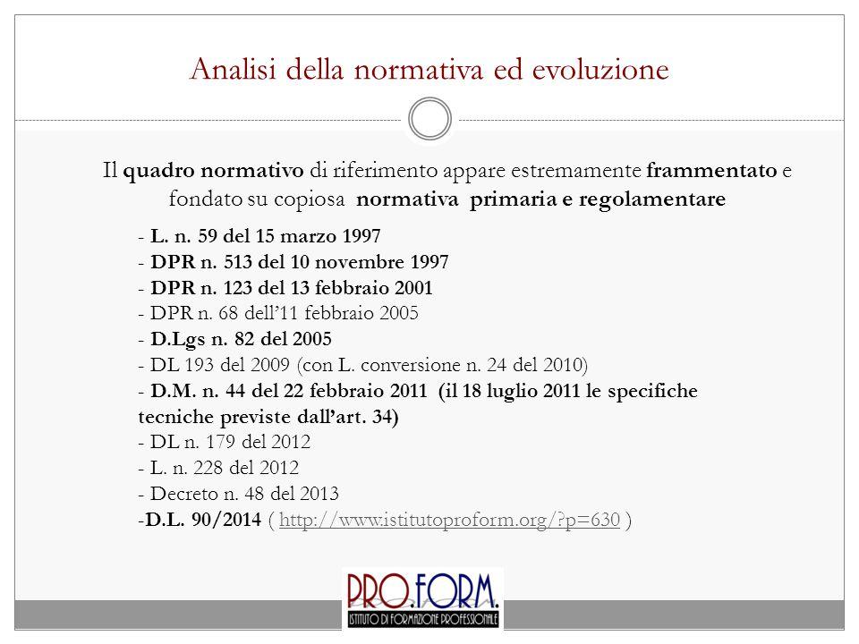 Analisi della normativa ed evoluzione - L.n. 59 del 15 marzo 1997 - DPR n.