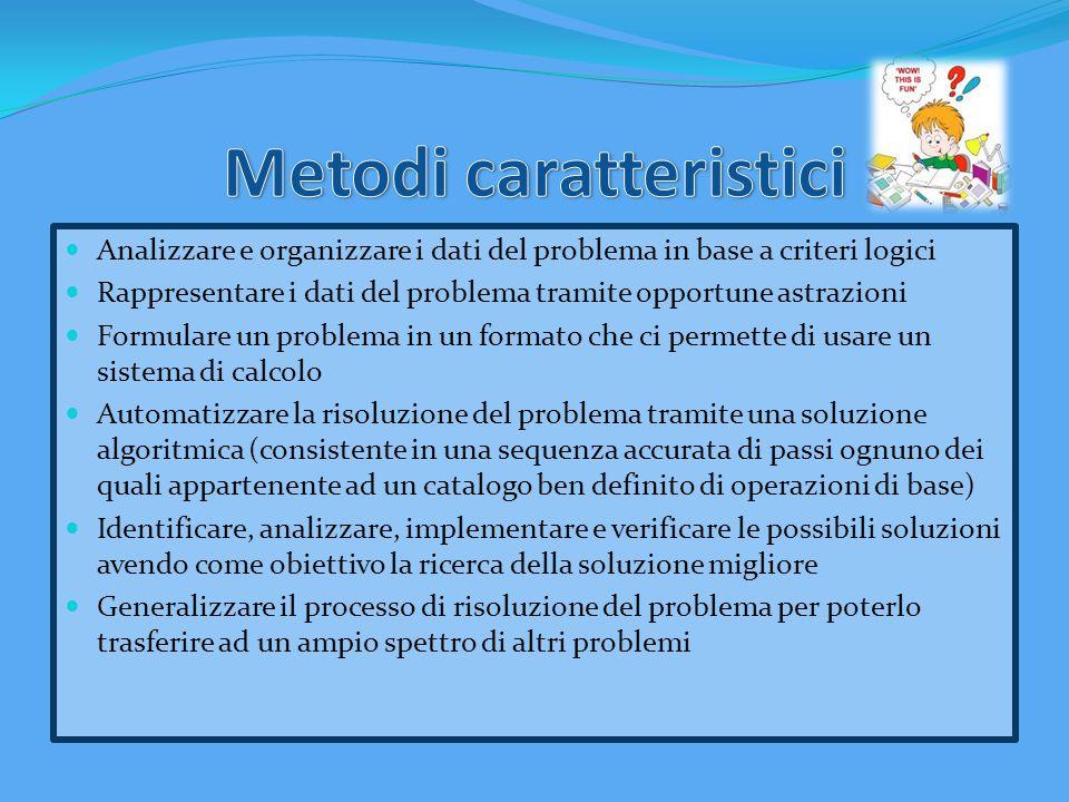 Analizzare e organizzare i dati del problema in base a criteri logici Rappresentare i dati del problema tramite opportune astrazioni Formulare un prob