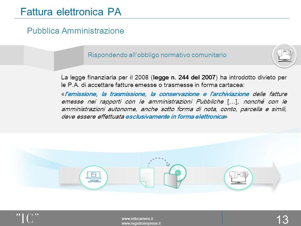 Fattura elettronica PA La legge finanziaria per il 2008 (legge n.
