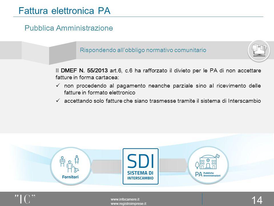 Fattura elettronica PA Il DMEF N.