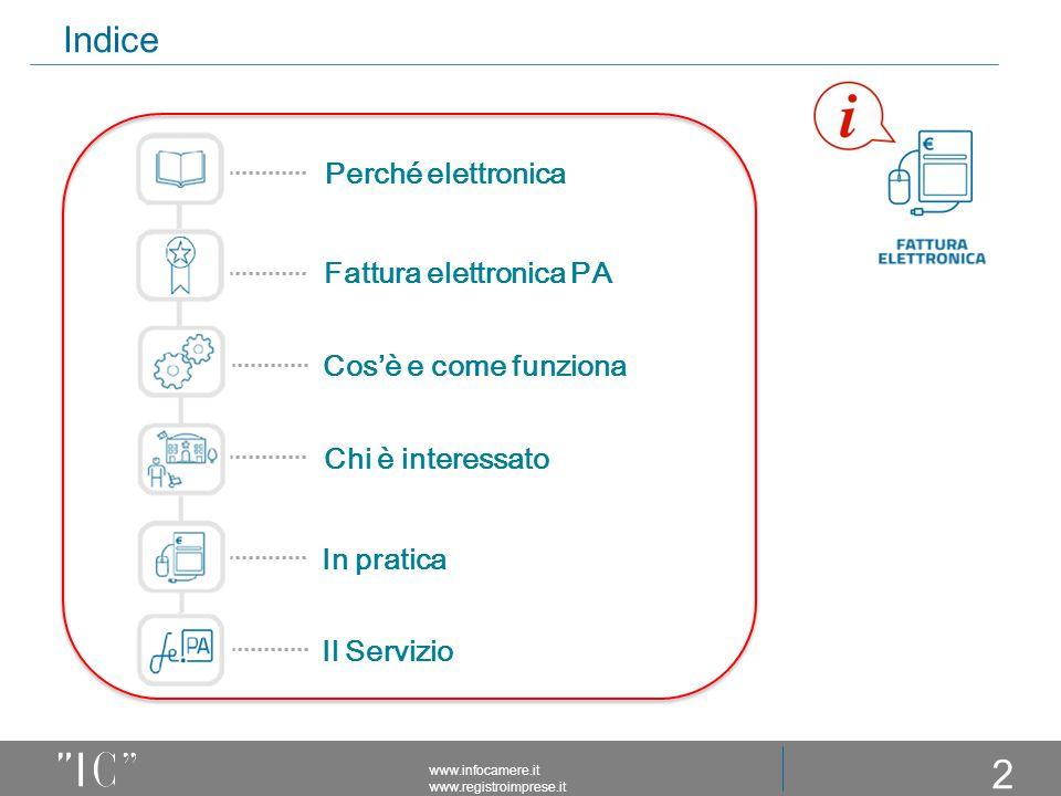 Indice Perché elettronica Cos'è e come funziona Chi è interessato In pratica www.infocamere.it www.registroimprese.it 2 Fattura elettronica PA Il Servizio