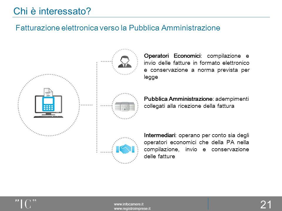 Fatturazione elettronica verso la Pubblica Amministrazione Chi è interessato.