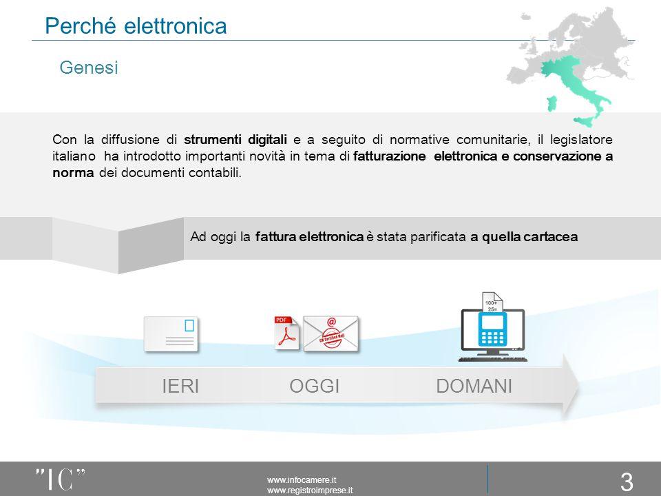 Perché elettronica Con la diffusione di strumenti digitali e a seguito di normative comunitarie, il legislatore italiano ha introdotto importanti novità in tema di fatturazione elettronica e conservazione a norma dei documenti contabili.