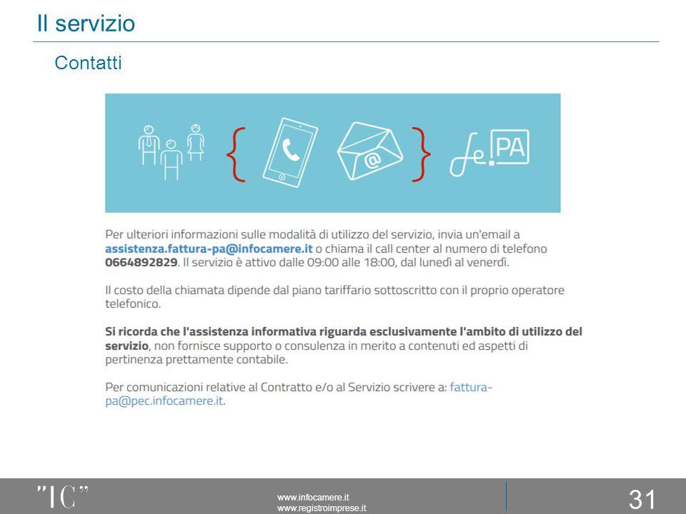 www.infocamere.it www.registroimprese.it 31 Il servizio Contatti