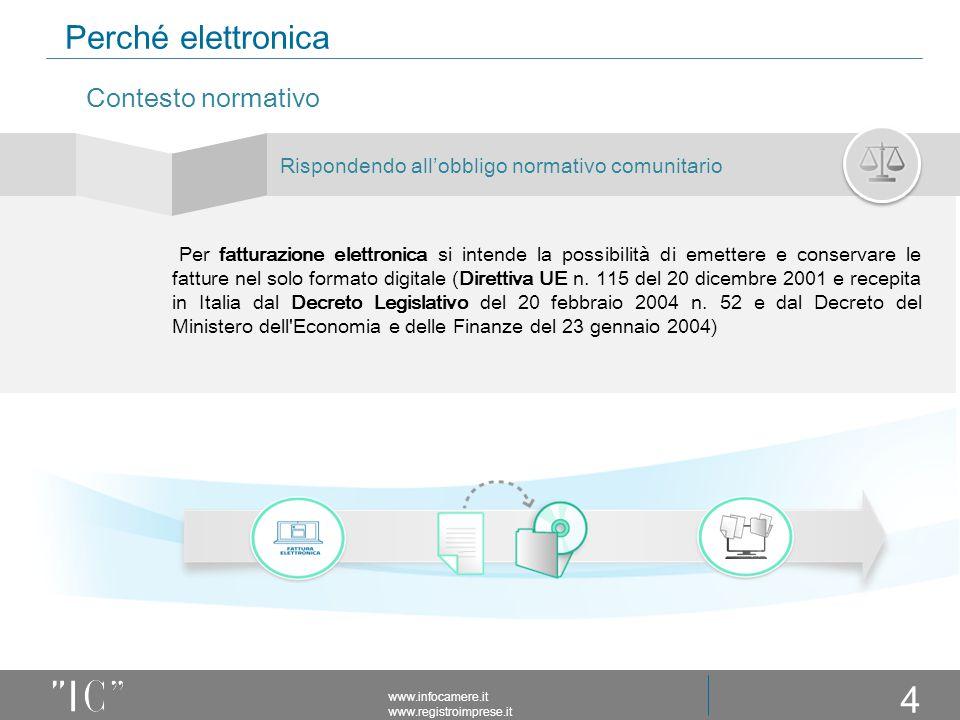 Perché elettronica Per fatturazione elettronica si intende la possibilità di emettere e conservare le fatture nel solo formato digitale (Direttiva UE n.