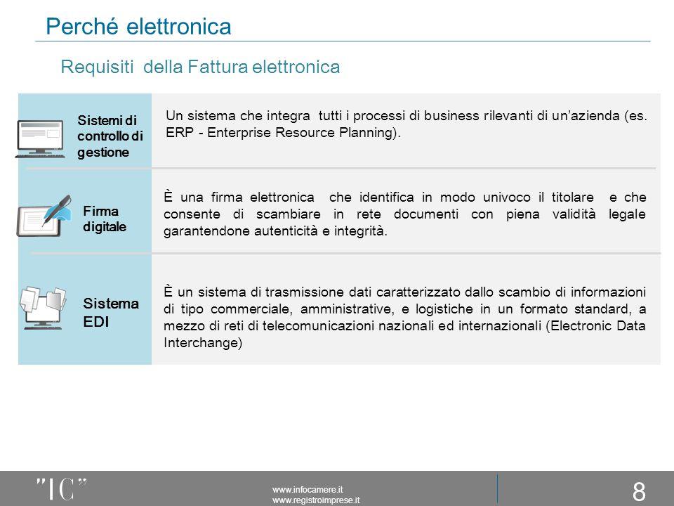 Servizi Firma digitale Sistema EDI 8 www.infocamere.it www.registroimprese.it Sistemi di controllo di gestione Perché elettronica È una firma elettronica che identifica in modo univoco il titolare e che consente di scambiare in rete documenti con piena validità legale garantendone autenticità e integrità.