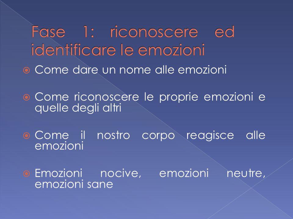  Come dare un nome alle emozioni  Come riconoscere le proprie emozioni e quelle degli altri  Come il nostro corpo reagisce alle emozioni  Emozioni nocive, emozioni neutre, emozioni sane