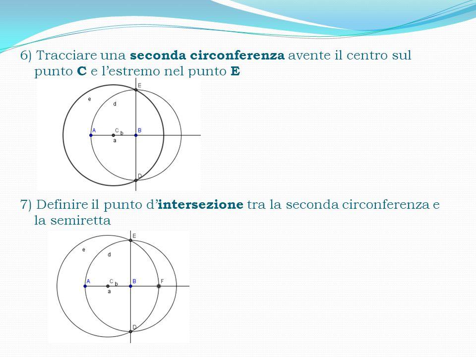 4) Tracciare una circonferenza avente il centro nel punto B e l'estremo nel punto A 5) Trovare i punti d 'intersezione della perpendicolare passante per il punto B e la circonferenza