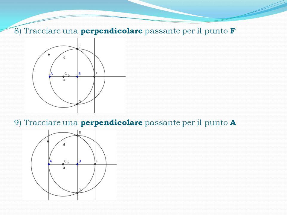 6) Tracciare una seconda circonferenza avente il centro sul punto C e l'estremo nel punto E 7) Definire il punto d' intersezione tra la seconda circonferenza e la semiretta