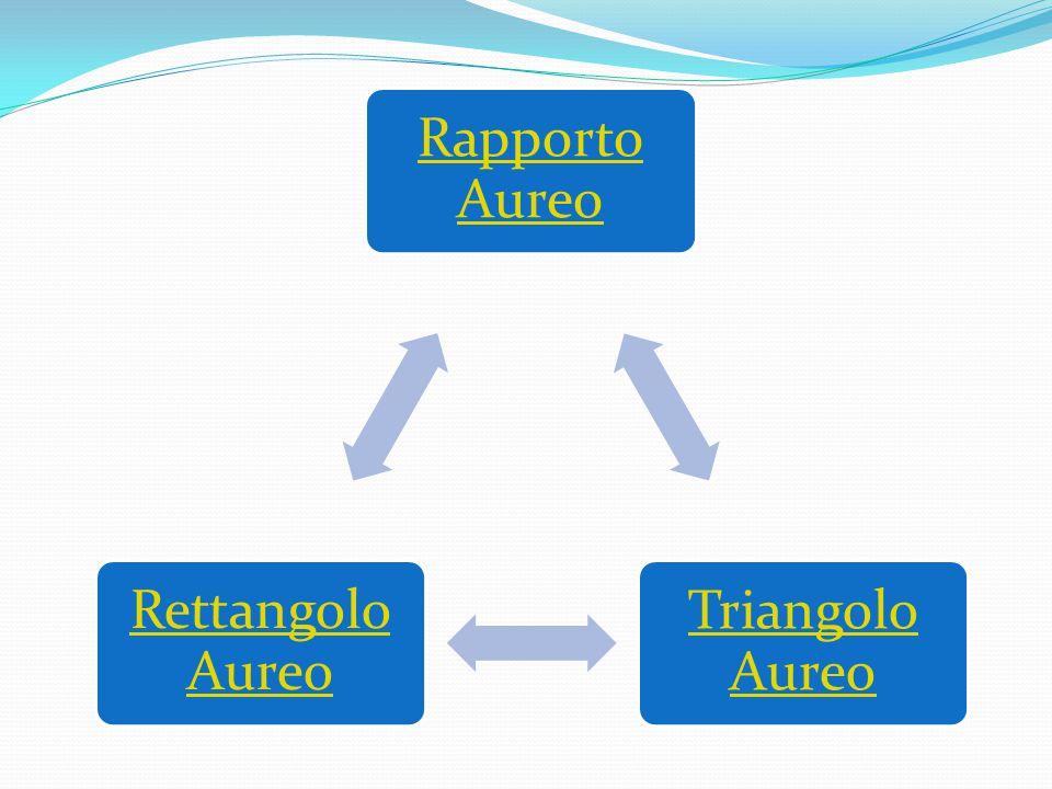 Simmetria Assiale Centrale