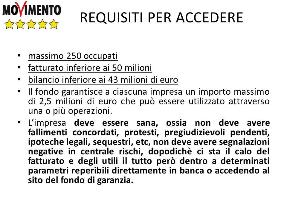 REQUISITI PER ACCEDERE massimo 250 occupati fatturato inferiore ai 50 milioni bilancio inferiore ai 43 milioni di euro Il fondo garantisce a ciascuna
