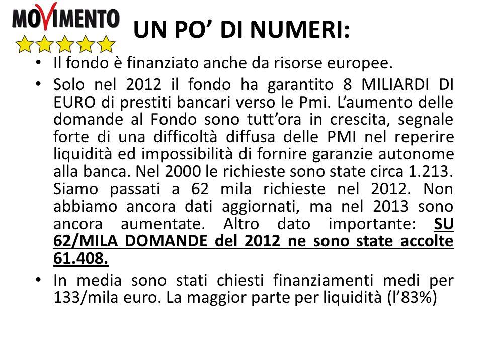 UN PO' DI NUMERI: Il fondo è finanziato anche da risorse europee. Solo nel 2012 il fondo ha garantito 8 MILIARDI DI EURO di prestiti bancari verso le