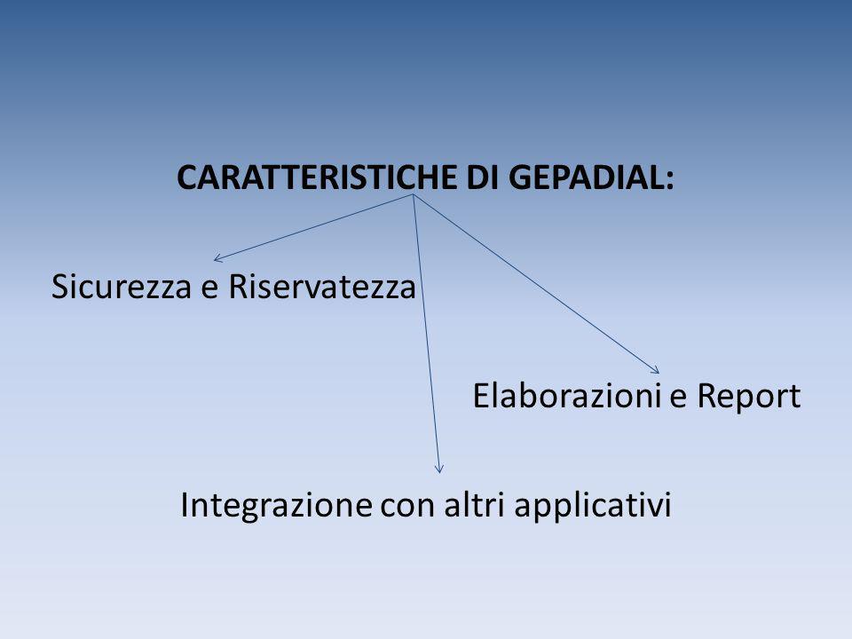CARATTERISTICHE DI GEPADIAL: Sicurezza e Riservatezza Elaborazioni e Report Integrazione con altri applicativi