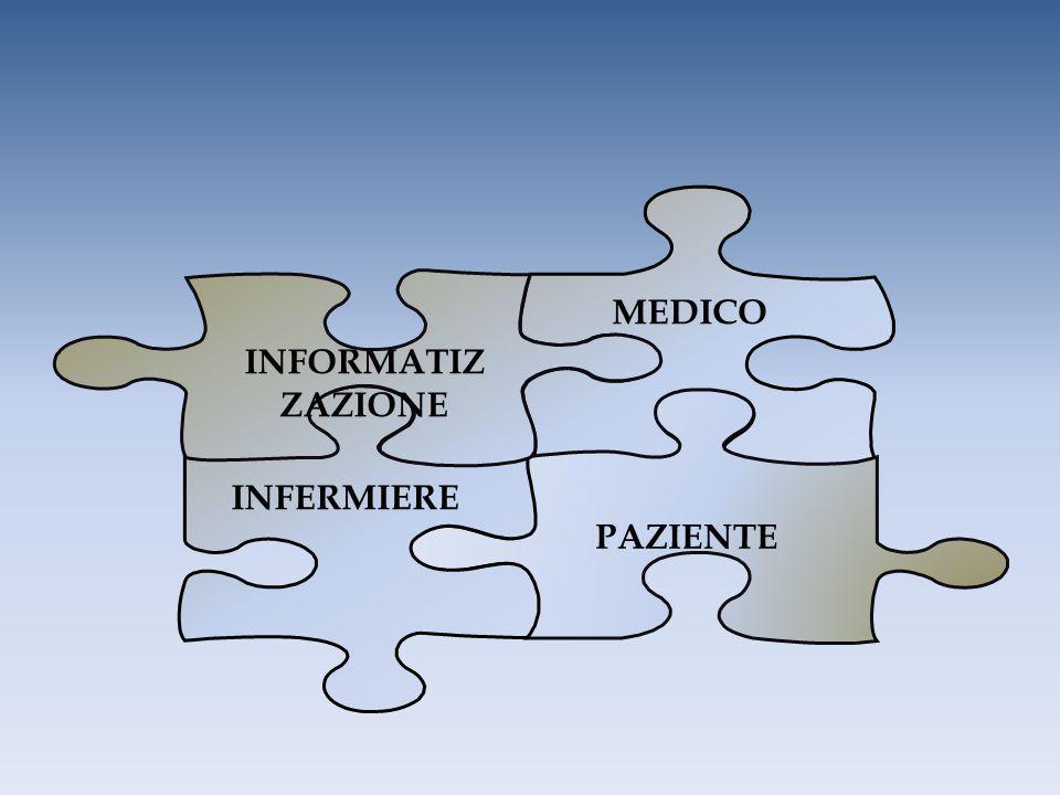 MEDICO PAZIENTE INFERMIERE INFORMATIZ ZAZIONE