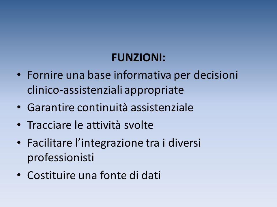 FUNZIONI: Fornire una base informativa per decisioni clinico-assistenziali appropriate Garantire continuità assistenziale Tracciare le attività svolte