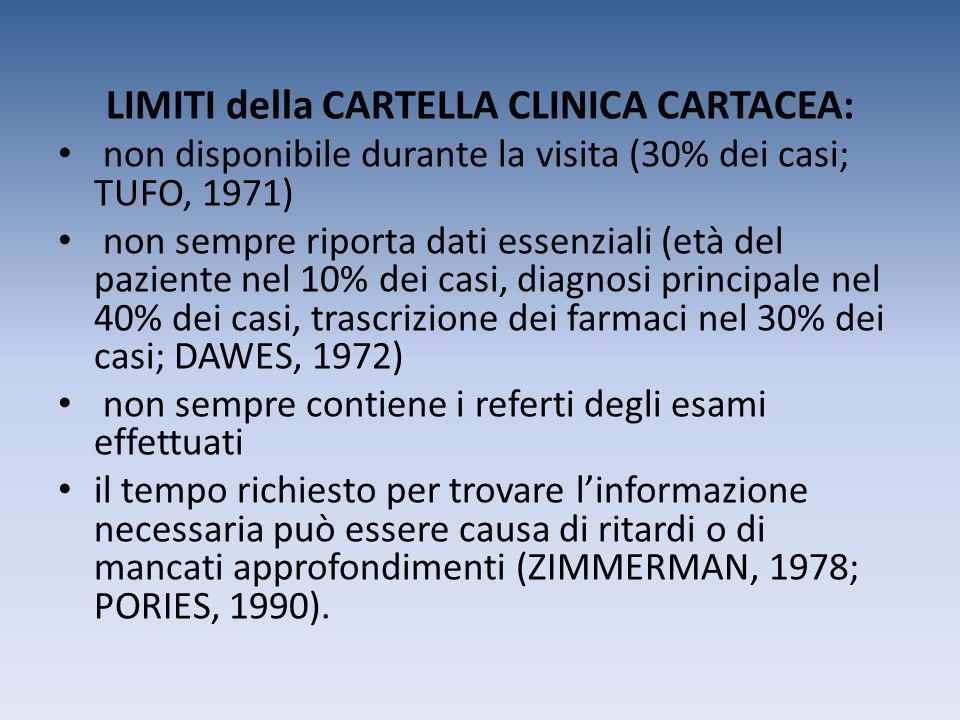 LIMITI della CARTELLA CLINICA CARTACEA: non disponibile durante la visita (30% dei casi; TUFO, 1971) non sempre riporta dati essenziali (età del pazie