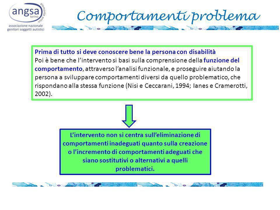 Comportamenti problema Prima di tutto si deve conoscere bene la persona con disabilità Poi è bene che l'intervento si basi sulla comprensione della fu