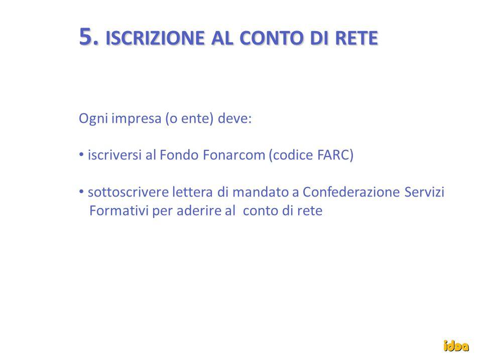 5. ISCRIZIONE AL CONTO DI RETE Ogni impresa (o ente) deve: iscriversi al Fondo Fonarcom (codice FARC) sottoscrivere lettera di mandato a Confederazion