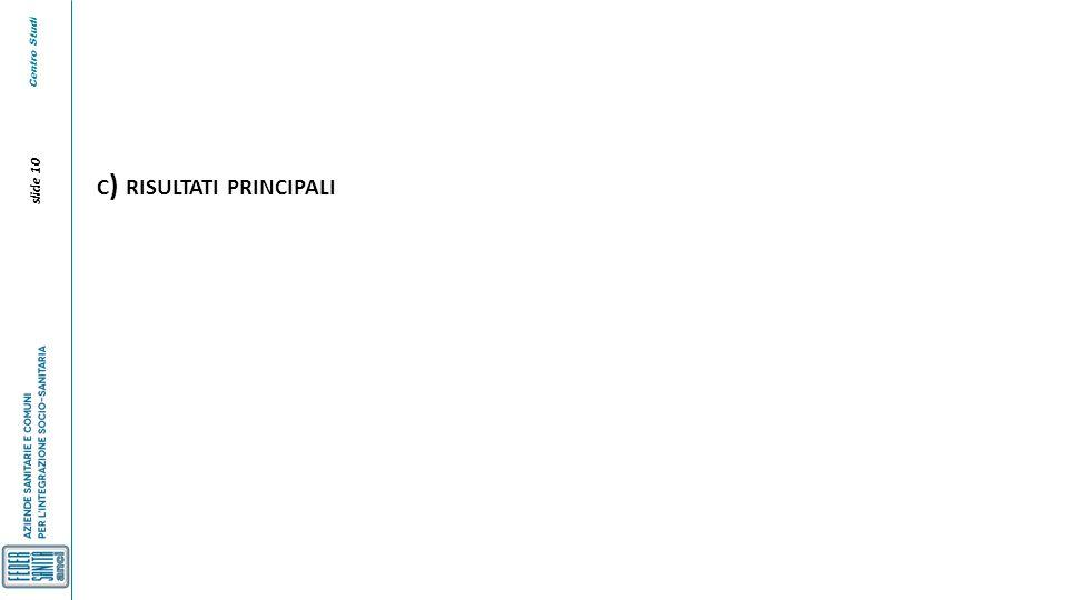 Centro Studi slide 10 C ) RISULTATI PRINCIPALI