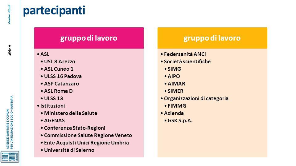 Centro Studi slide 9 partecipanti gruppo di lavoro ASL USL 8 Arezzo ASL Cuneo 1 ULSS 16 Padova ASP Catanzaro ASL Roma D ULSS 13 Istituzioni Ministero