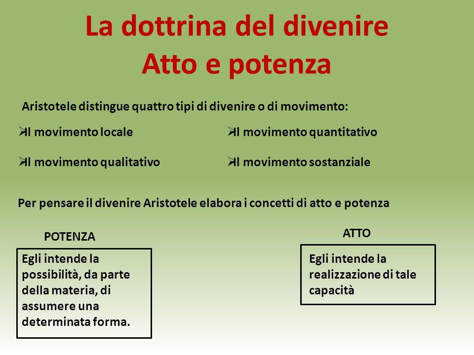 La dottrina del divenire Atto e potenza Aristotele distingue quattro tipi di divenire o di movimento:  Il movimento locale  Il movimento qualitativo