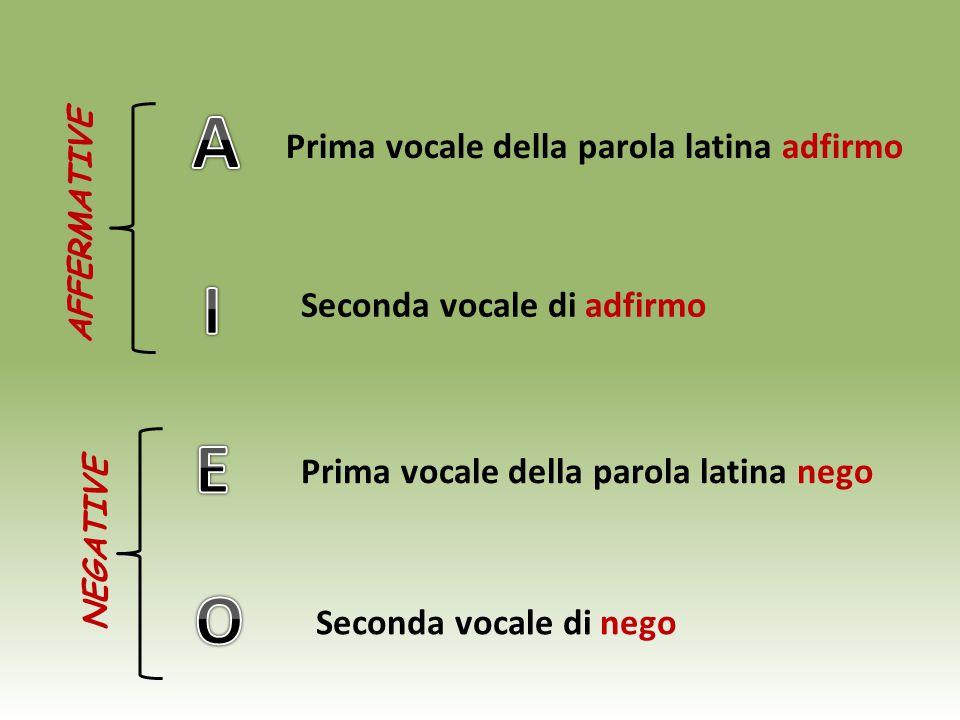 Prima vocale della parola latina adfirmo Prima vocale della parola latina nego Seconda vocale di adfirmo Seconda vocale di nego AFFERMATIVE NEGATIVE