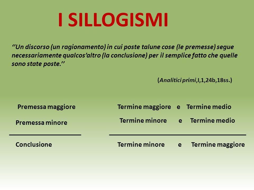 I SILLOGISMI ''Un discorso (un ragionamento) in cui poste talune cose (le premesse) segue necessariamente qualcos'altro (la conclusione) per il sempli
