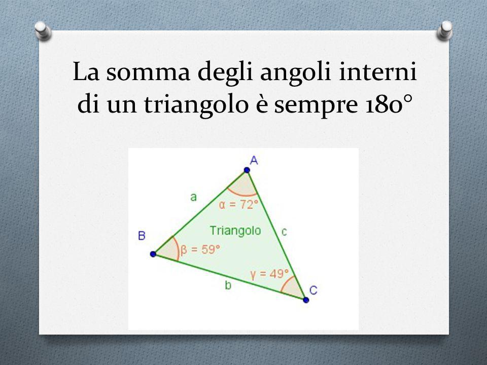 La somma degli angoli interni di un triangolo è sempre 180°