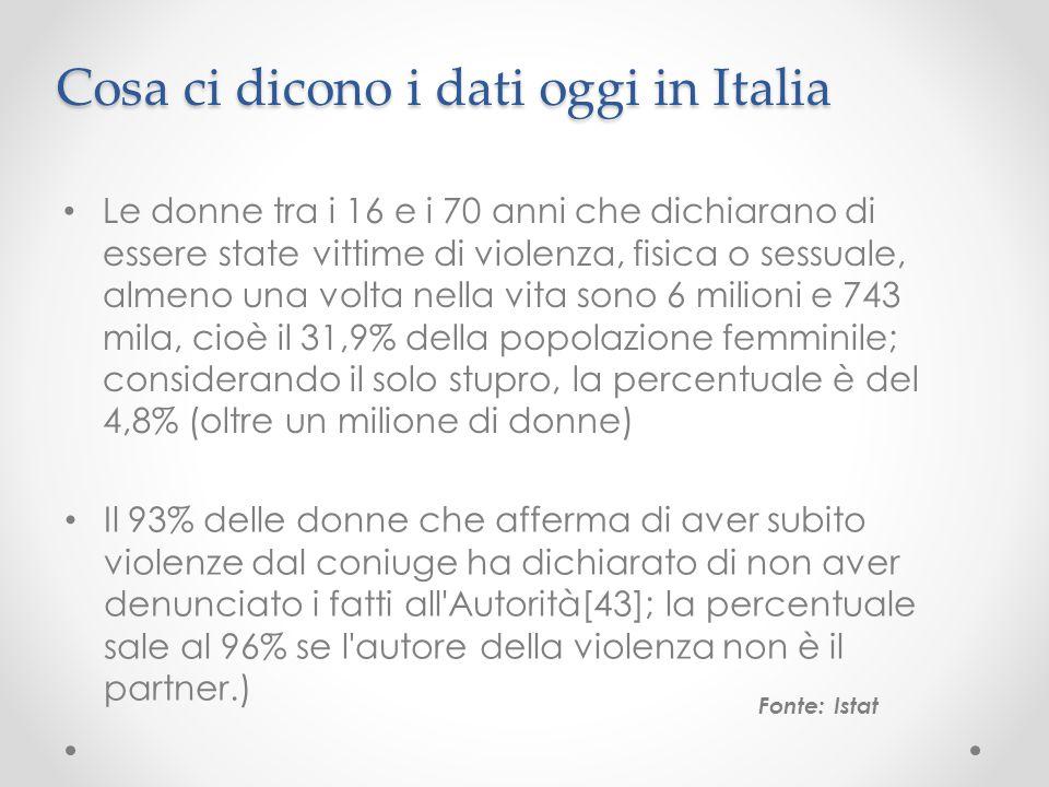 Cosa ci dicono i dati oggi in Italia Le donne tra i 16 e i 70 anni che dichiarano di essere state vittime di violenza, fisica o sessuale, almeno una v