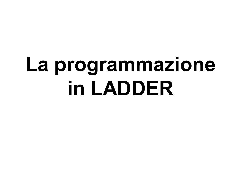 La programmazione in LADDER