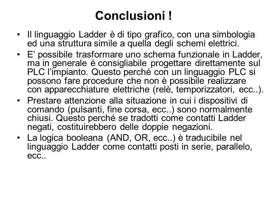 Conclusioni ! Il linguaggio Ladder è di tipo grafico, con una simbologia ed una struttura simile a quella degli schemi elettrici. E' possibile trasfor
