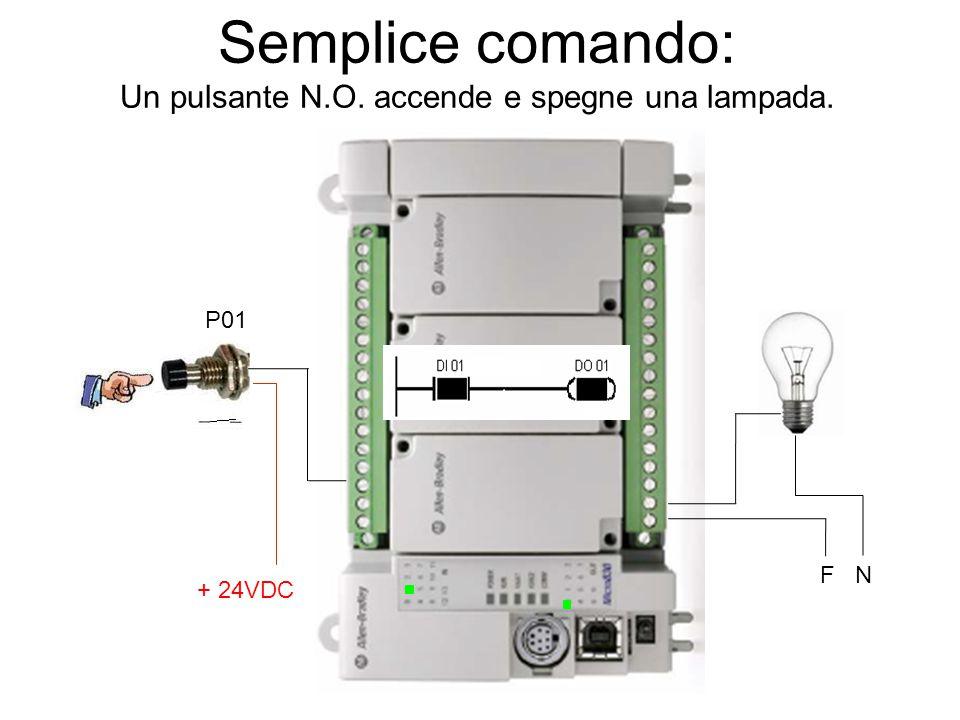Semplice comando: Un pulsante N.O. accende e spegne una lampada. F N + 24VDC P01
