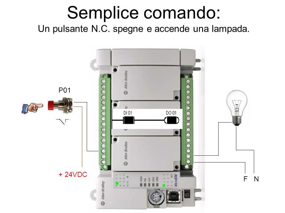 Semplice comando: Un pulsante N.C. spegne e accende una lampada. F N + 24VDC P01