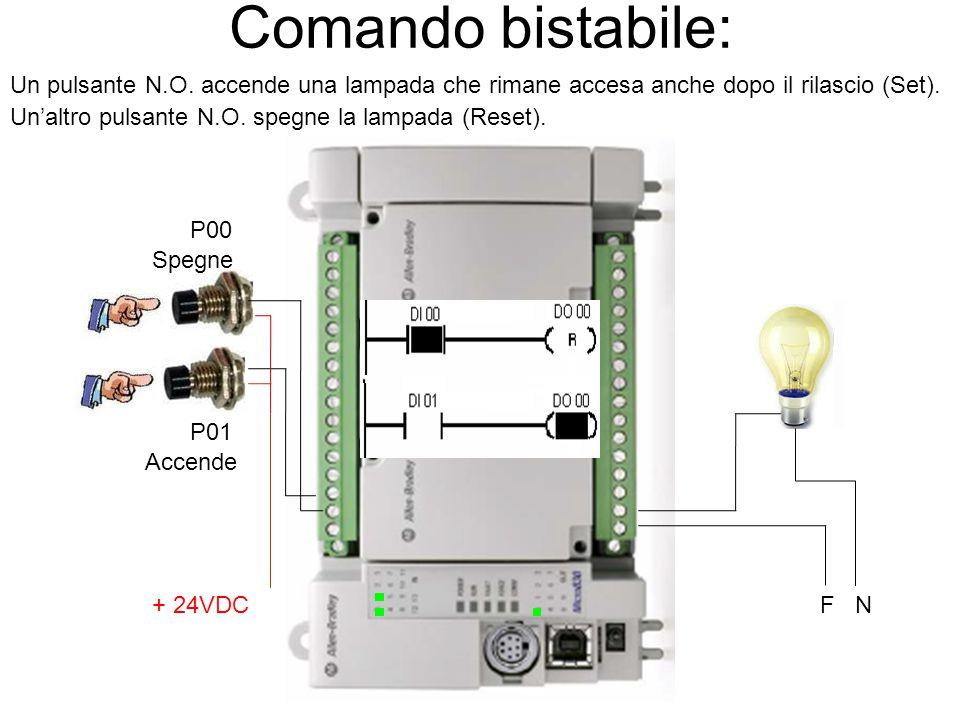 Comando bistabile: Un pulsante N.O. accende una lampada che rimane accesa anche dopo il rilascio (Set). Un'altro pulsante N.O. spegne la lampada (Rese