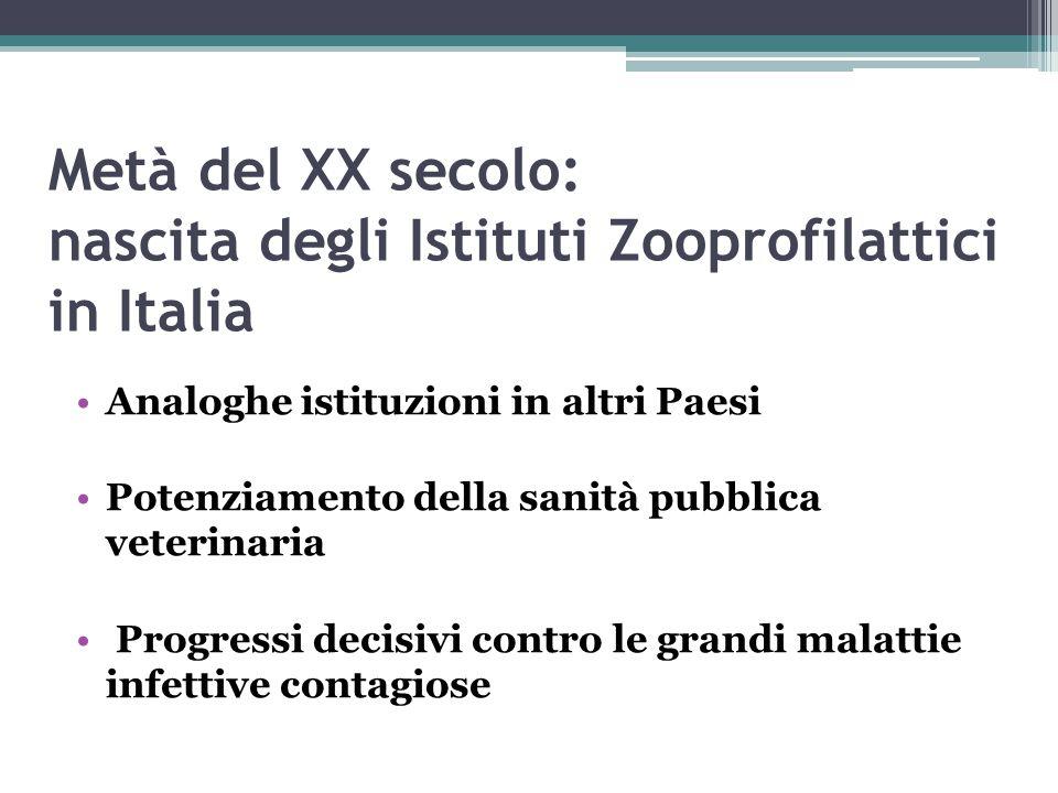 Metà del XX secolo: nascita degli Istituti Zooprofilattici in Italia Analoghe istituzioni in altri Paesi Potenziamento della sanità pubblica veterinar