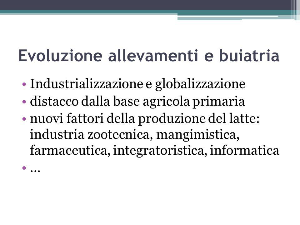 Evoluzione allevamenti e buiatria Industrializzazione e globalizzazione distacco dalla base agricola primaria nuovi fattori della produzione del latte