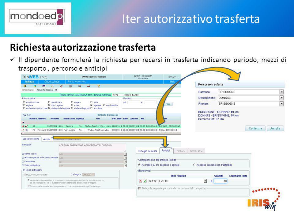 Iter autorizzativo trasferta Richiesta autorizzazione trasferta Il dipendente formulerà la richiesta per recarsi in trasferta indicando periodo, mezzi
