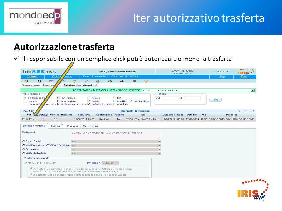 Iter autorizzativo trasferta Autorizzazione trasferta Il responsabile con un semplice click potrà autorizzare o meno la trasferta
