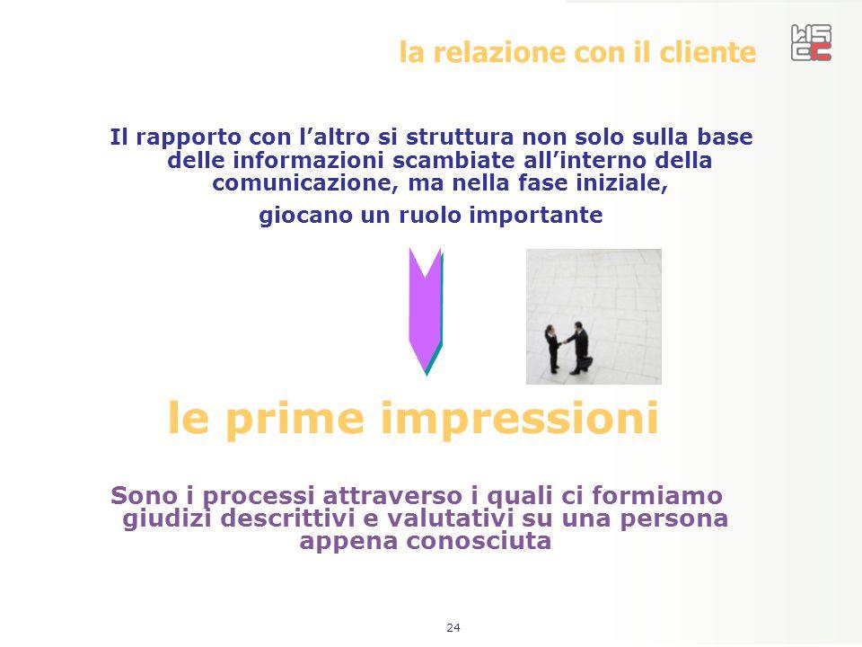24 la relazione con il cliente Il rapporto con l'altro si struttura non solo sulla base delle informazioni scambiate all'interno della comunicazione,