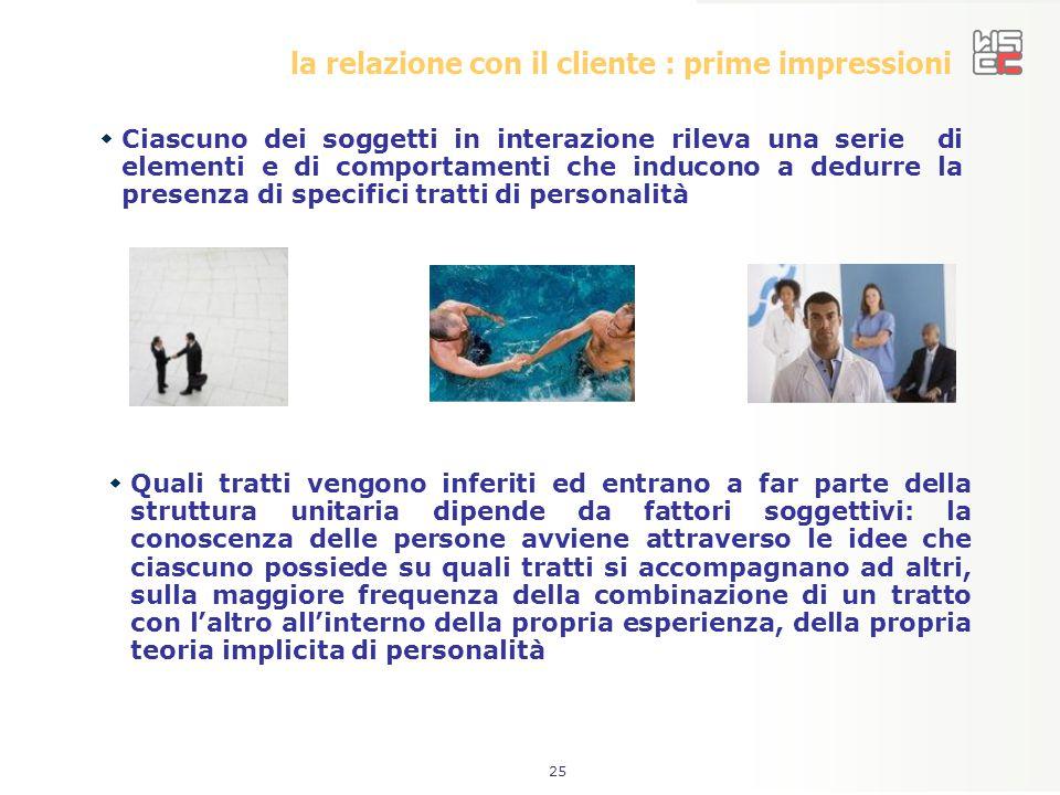 25 la relazione con il cliente : prime impressioni  Ciascuno dei soggetti in interazione rileva una serie di elementi e di comportamenti che inducono