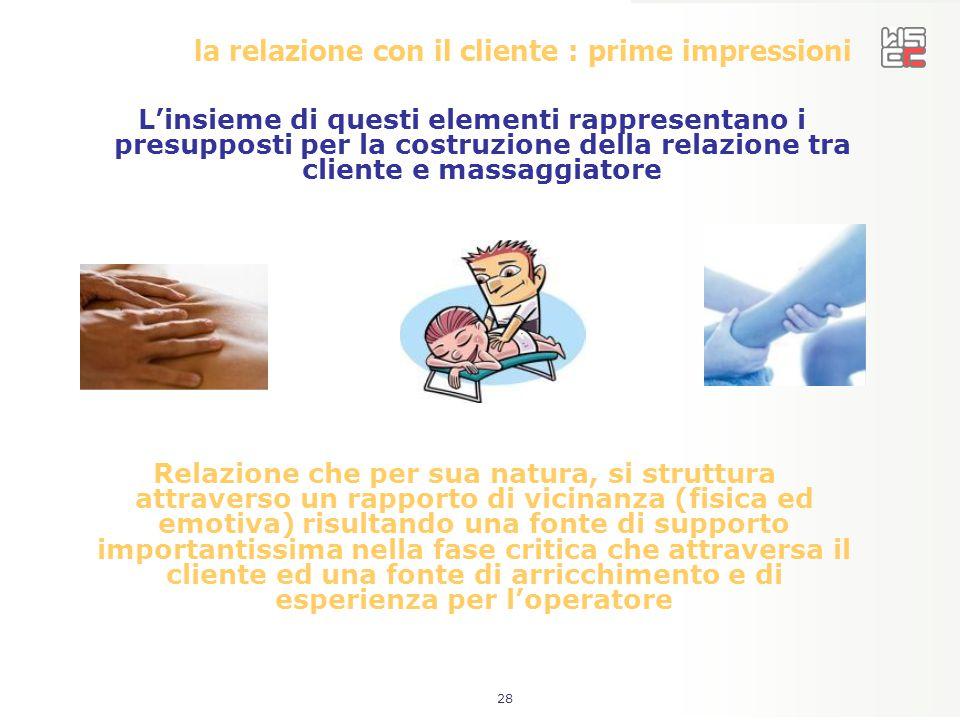28 la relazione con il cliente : prime impressioni L'insieme di questi elementi rappresentano i presupposti per la costruzione della relazione tra cli
