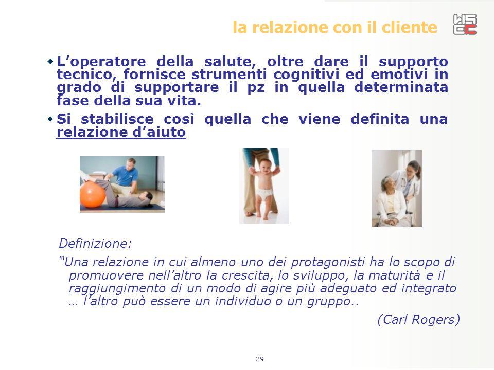 29 la relazione con il cliente  L'operatore della salute, oltre dare il supporto tecnico, fornisce strumenti cognitivi ed emotivi in grado di support