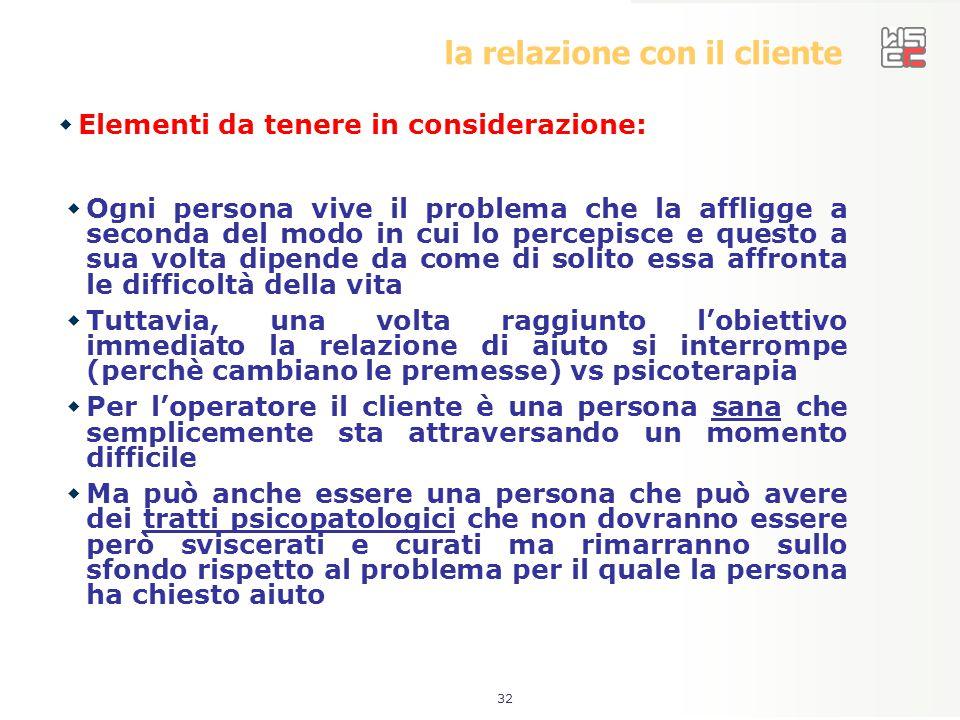 32 la relazione con il cliente  Elementi da tenere in considerazione:  Ogni persona vive il problema che la affligge a seconda del modo in cui lo pe